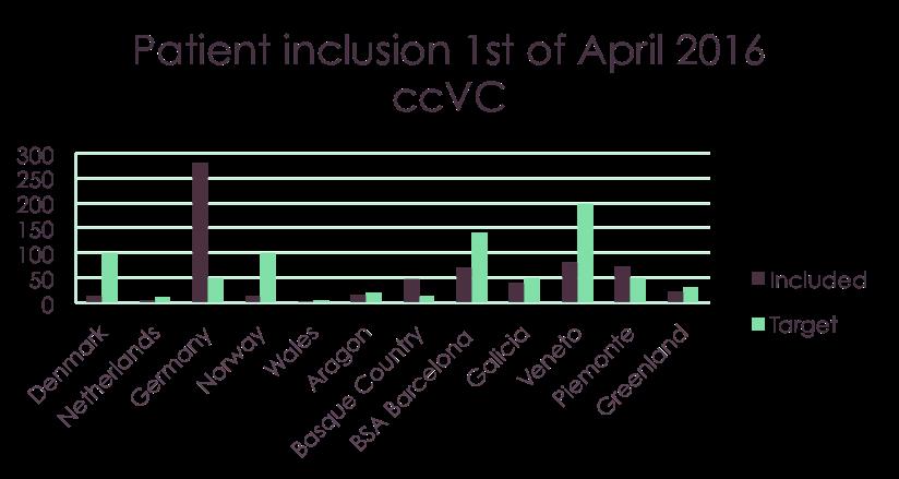 ccVC April updated2